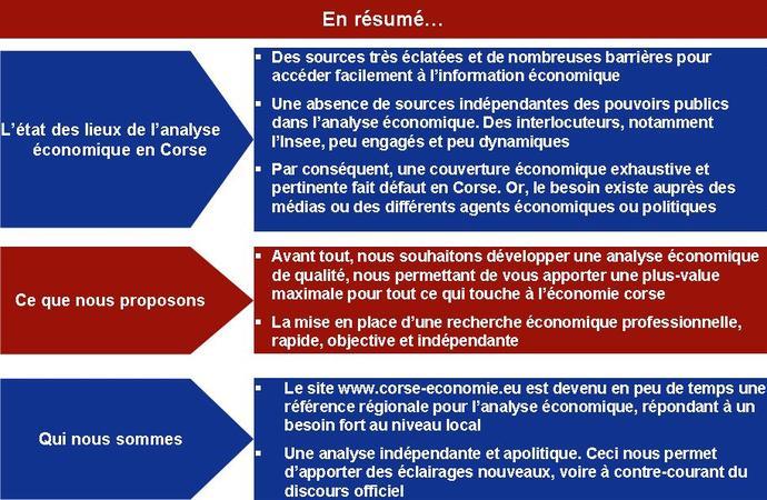 L'état des lieux de l'analyse économique en Corse