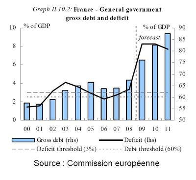 Menace sur les finances publiques locales : l'Europe s'y met aussi