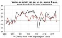 La consommation en Corse a patiné cet été