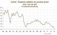 Stabilité financière des entreprises : sous la surface, une situation critique ?