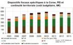 La Corse et ses niches : refuser la caricature, accepter le débat