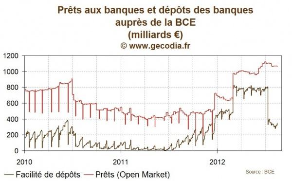 De l'inflation pour sortir de la crise, une solution dangereuse pour la Corse
