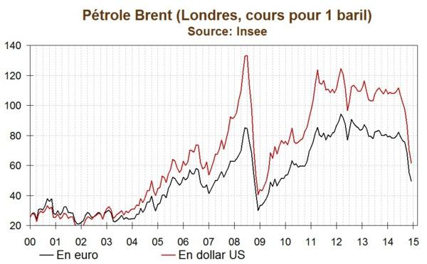 Faut-il nationaliser les dépôts pétroliers en Corse ?